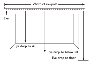 Curtain measuring up eye drop to sill eye drop to below sill eye drop to floor