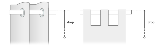 Curtain measuring eye tab drop and tab top drop